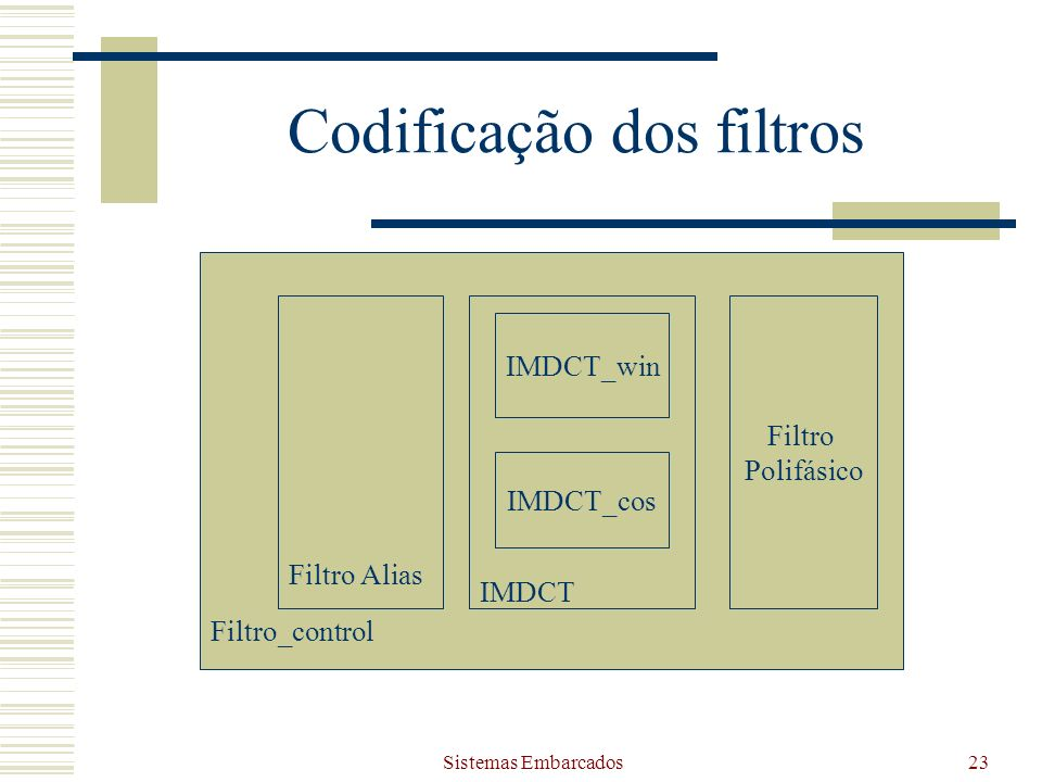 Sistemas Embarcados23 Codificação dos filtros Filtro_control Filtro Alias IMDCT IMDCT_win IMDCT_cos Filtro Polifásico