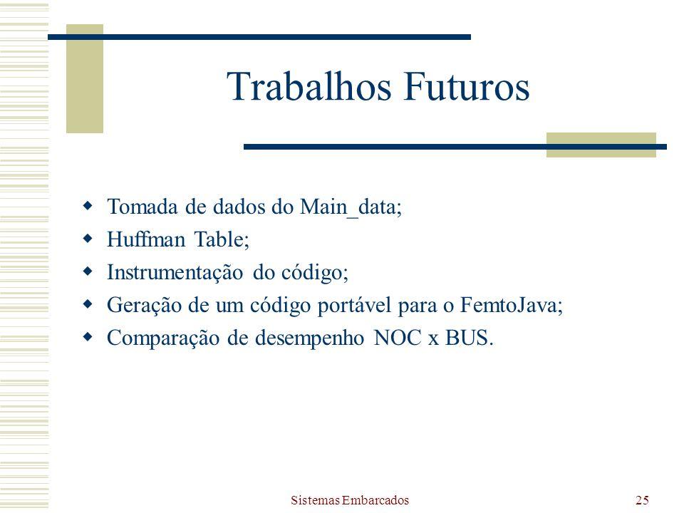 Sistemas Embarcados25 Trabalhos Futuros Tomada de dados do Main_data; Huffman Table; Instrumentação do código; Geração de um código portável para o Fe