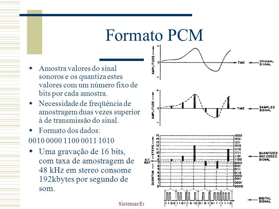 Sistemas Embarcados3 Formato PCM Amostra valores do sinal sonoros e os quantiza estes valores com um número fixo de bits por cada amostra. Necessidade
