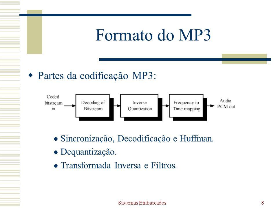Sistemas Embarcados8 Formato do MP3 Partes da codificação MP3: Sincronização, Decodificação e Huffman. Dequantização. Transformada Inversa e Filtros.