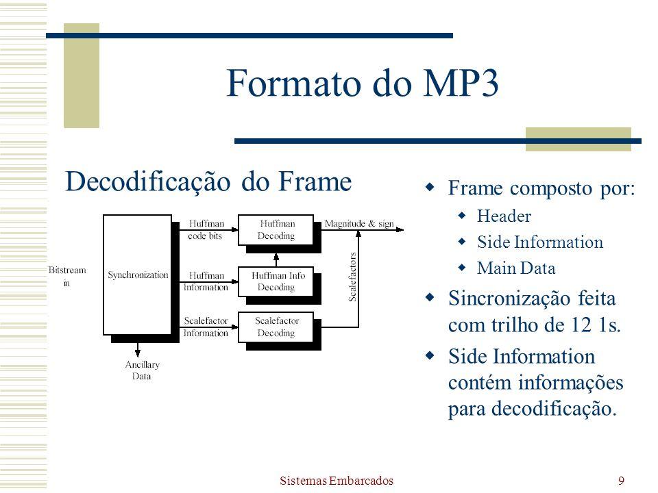 Sistemas Embarcados9 Formato do MP3 Decodificação do Frame Frame composto por: Header Side Information Main Data Sincronização feita com trilho de 12