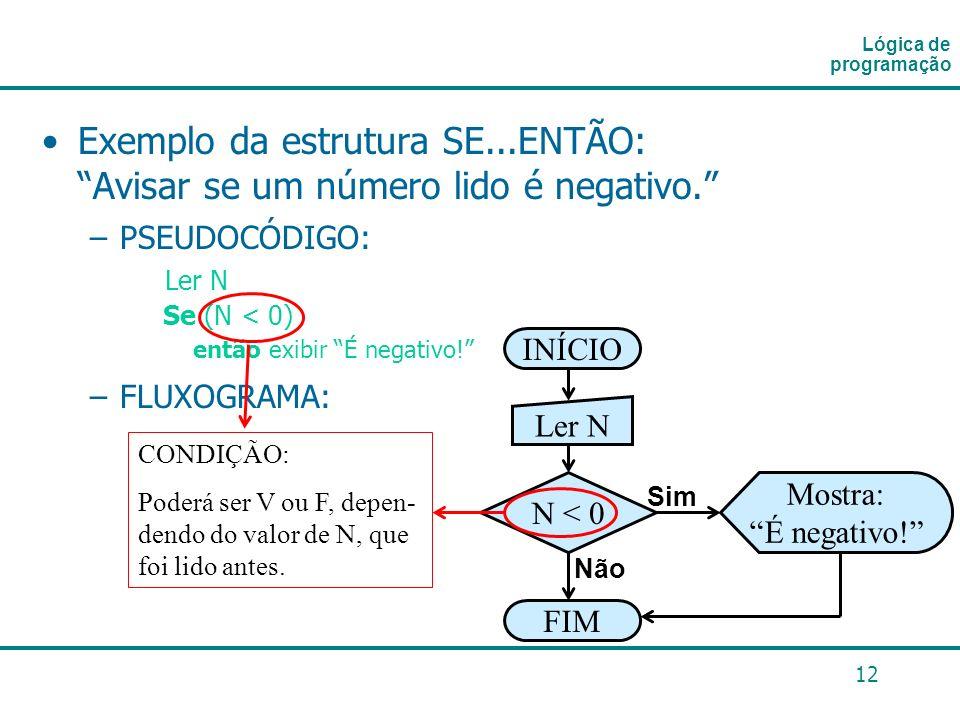 12 Exemplo da estrutura SE...ENTÃO: Avisar se um número lido é negativo. –PSEUDOCÓDIGO: Ler N Se (N < 0) então exibir É negativo! –FLUXOGRAMA: Lógica