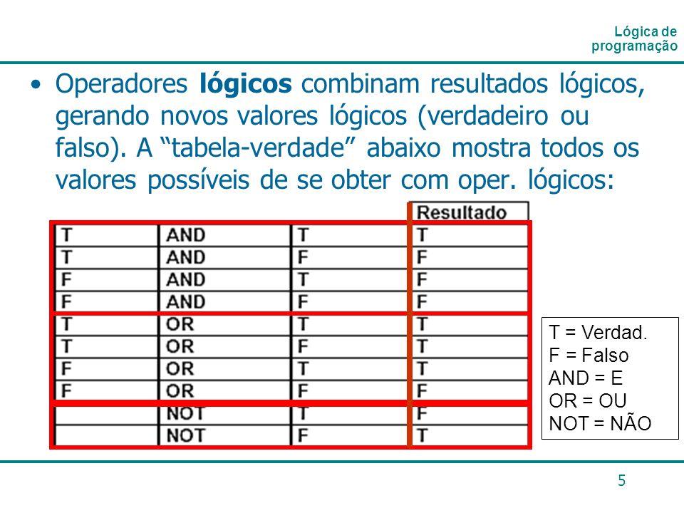 5 Operadores lógicos combinam resultados lógicos, gerando novos valores lógicos (verdadeiro ou falso). A tabela-verdade abaixo mostra todos os valores