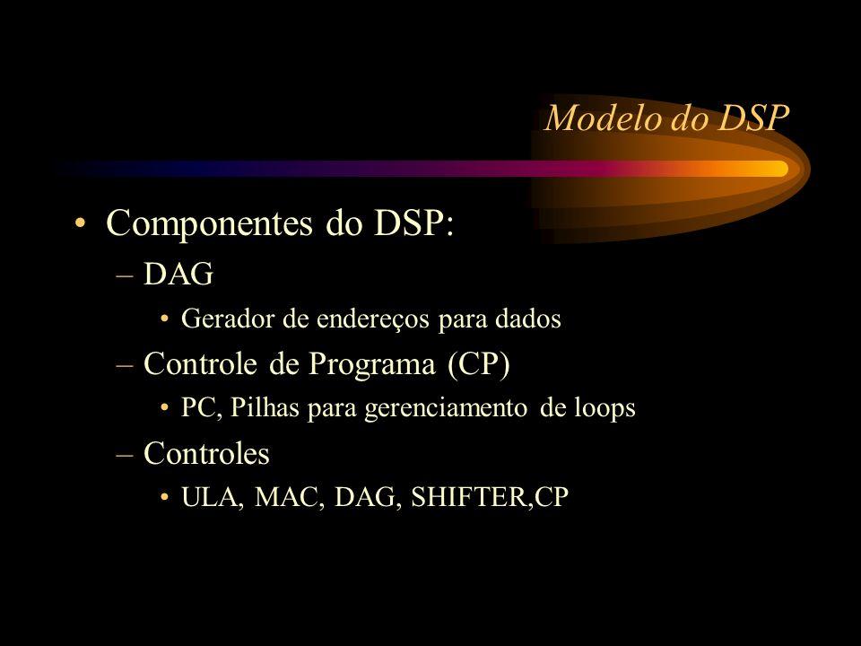 Modelo do DSP Componentes do DSP: –DAG Gerador de endereços para dados –Controle de Programa (CP) PC, Pilhas para gerenciamento de loops –Controles ULA, MAC, DAG, SHIFTER,CP