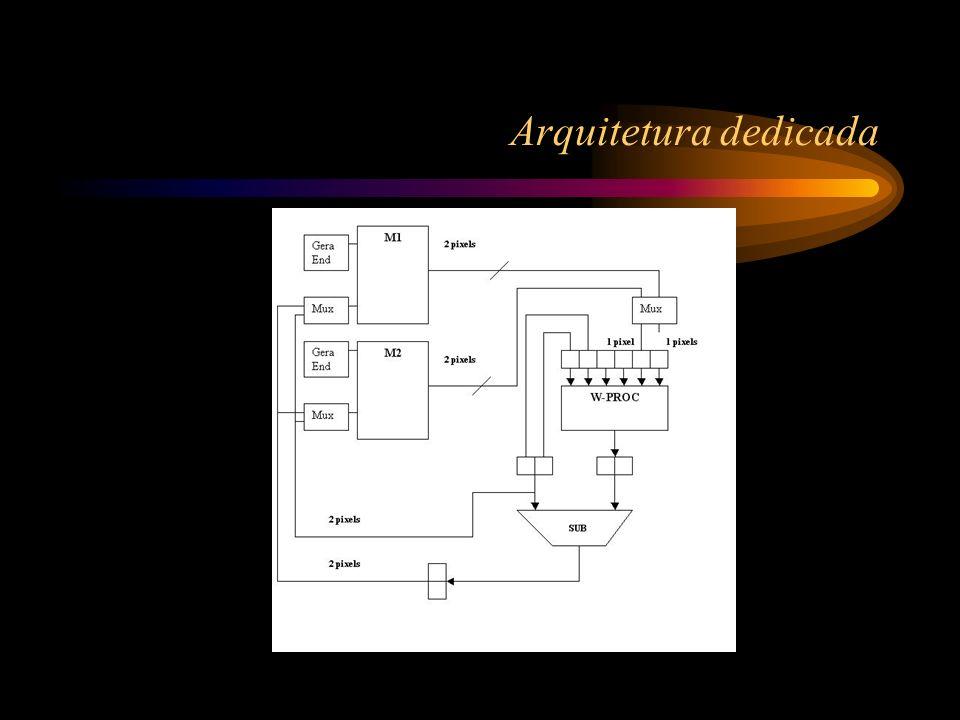 Arquitetura dedicada