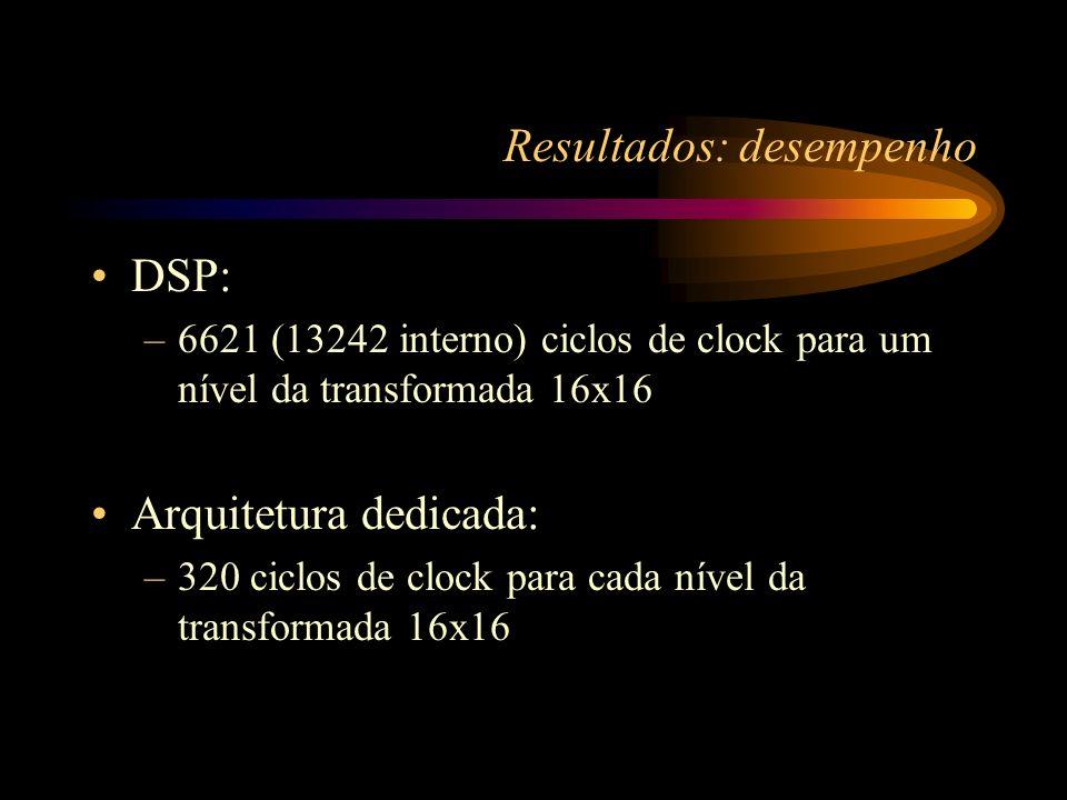 Resultados: desempenho DSP: –6621 (13242 interno) ciclos de clock para um nível da transformada 16x16 Arquitetura dedicada: –320 ciclos de clock para cada nível da transformada 16x16