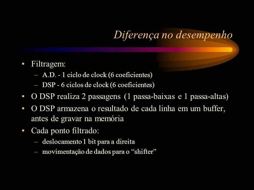 Diferença no desempenho Filtragem: –A.D.