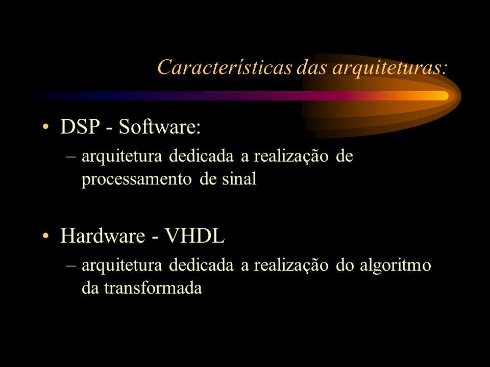 Características das arquiteturas: DSP - Software: –arquitetura dedicada a realização de processamento de sinal Hardware - VHDL –arquitetura dedicada a realização do algoritmo da transformada