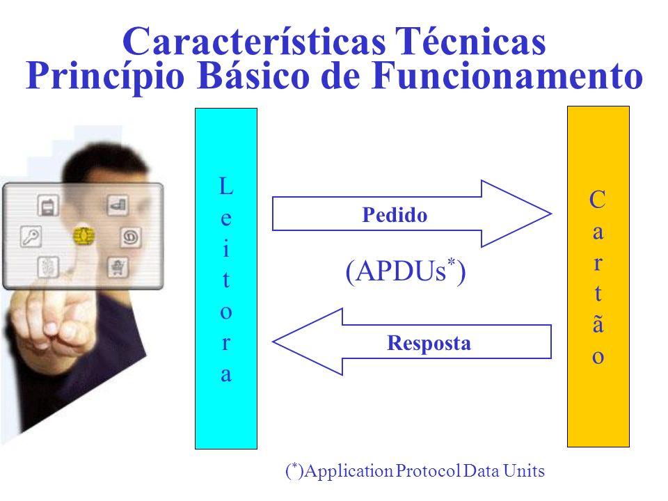 Características Técnicas Princípio Básico de Funcionamento CartãoCartão LeitoraLeitora Pedido Resposta (APDUs * ) ( * )Application Protocol Data Units