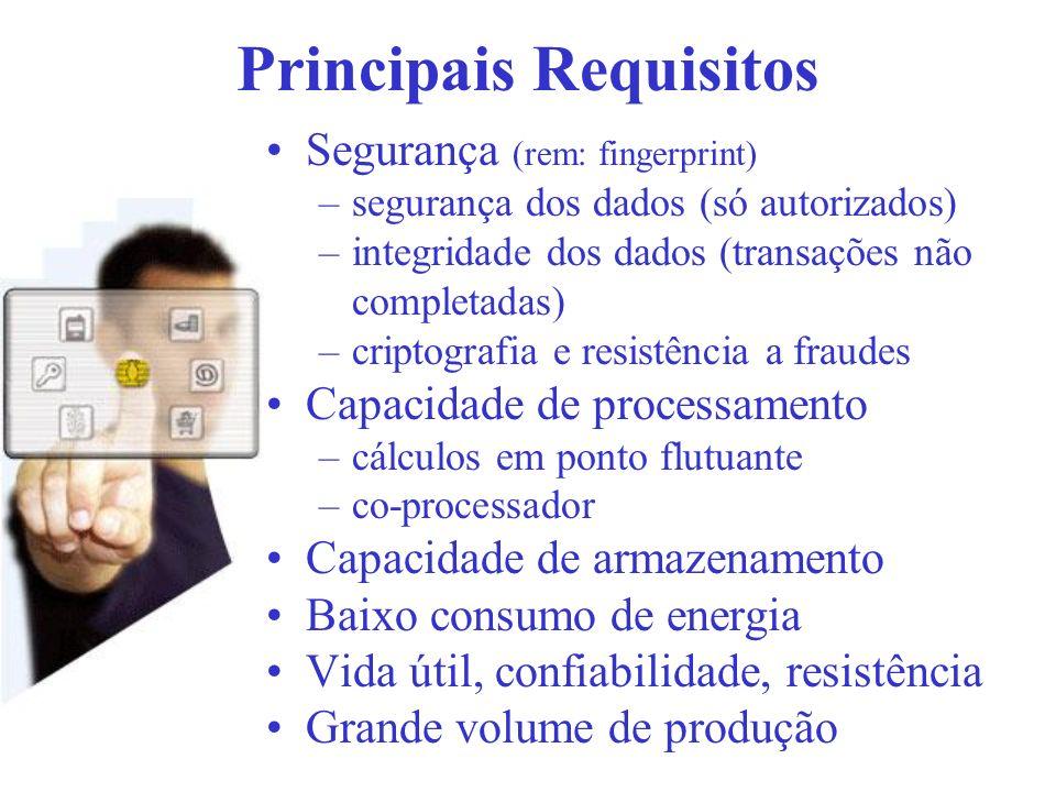 Principais Requisitos Segurança (rem: fingerprint) –segurança dos dados (só autorizados) –integridade dos dados (transações não completadas) –criptogr