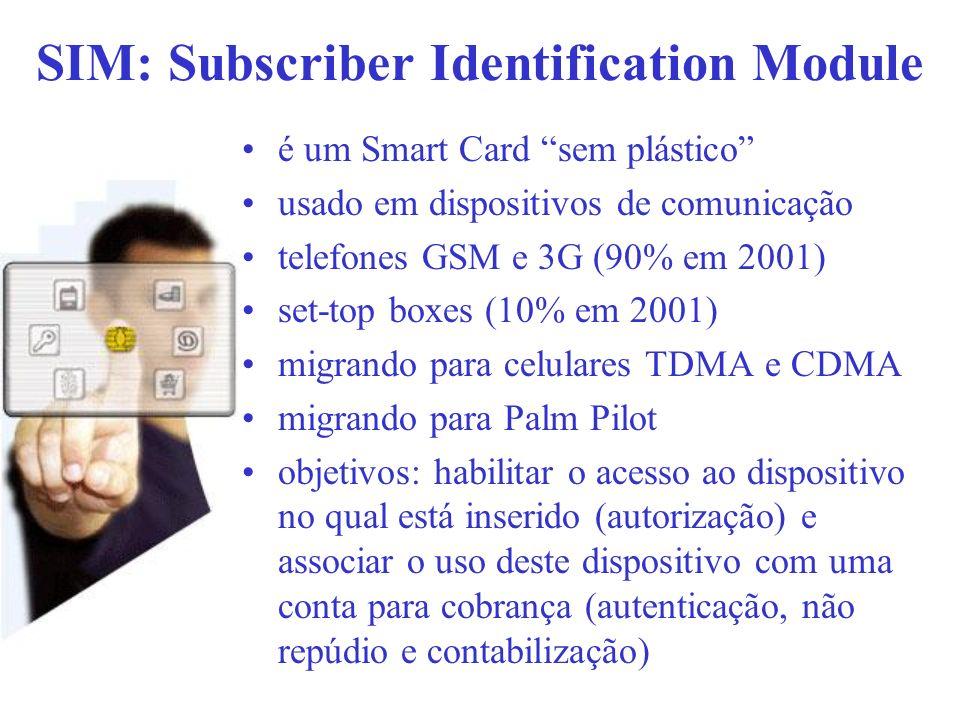 SIM: Subscriber Identification Module é um Smart Card sem plástico usado em dispositivos de comunicação telefones GSM e 3G (90% em 2001) set-top boxes