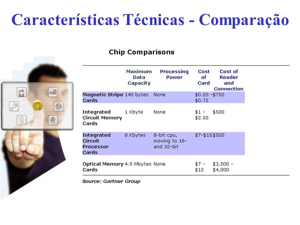 Características Técnicas - Comparação