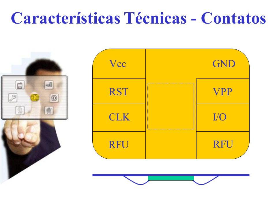 Características Técnicas - Contatos Vcc RST CLK RFU I/O VPP GND