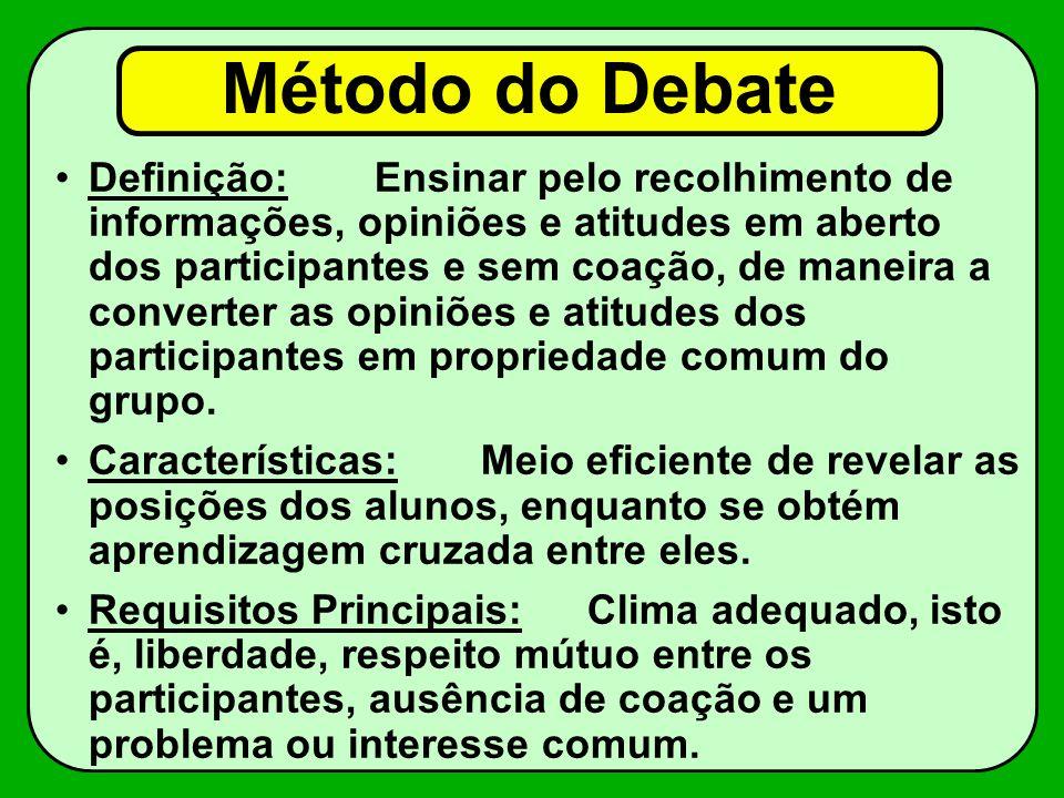Método do Debate Definição:Ensinar pelo recolhimento de informações, opiniões e atitudes em aberto dos participantes e sem coação, de maneira a conver