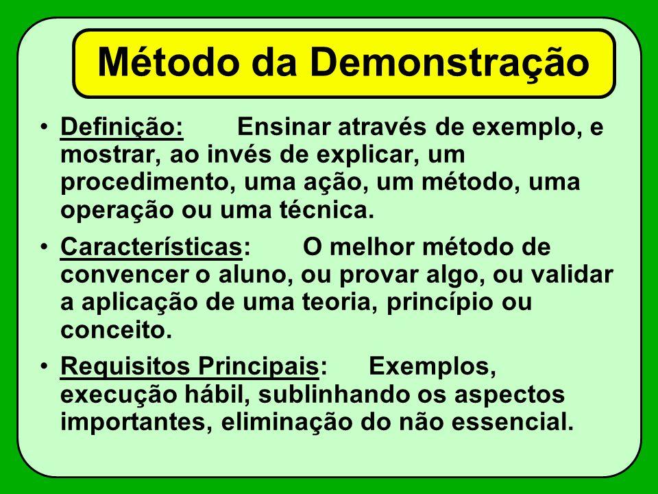 Método da Demonstração Definição:Ensinar através de exemplo, e mostrar, ao invés de explicar, um procedimento, uma ação, um método, uma operação ou um