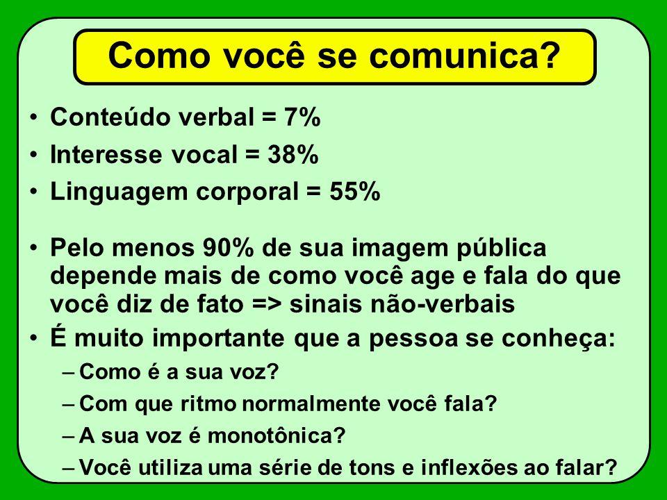 Como você se comunica? Conteúdo verbal = 7% Interesse vocal = 38% Linguagem corporal = 55% Pelo menos 90% de sua imagem pública depende mais de como v