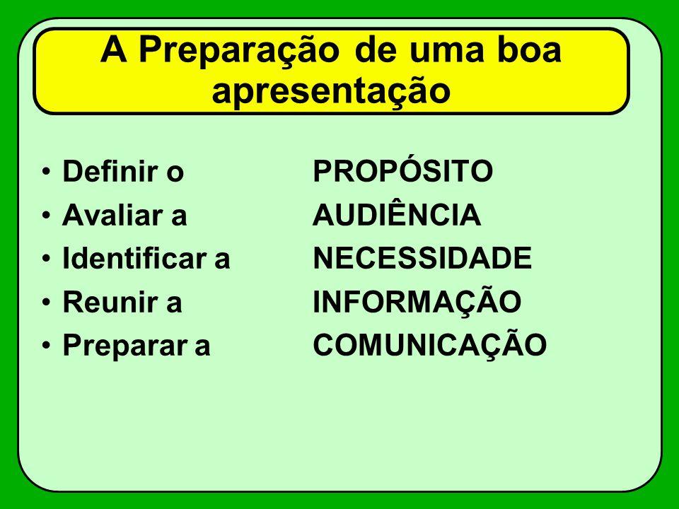 A Preparação de uma boa apresentação Definir oPROPÓSITO Avaliar aAUDIÊNCIA Identificar a NECESSIDADE Reunir aINFORMAÇÃO Preparar a COMUNICAÇÃO