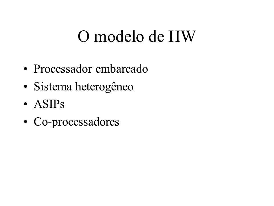 Fluxo de projeto modelar HW e SW como grafo usar o domínio de aplicação para limitar o problema colocar pesos nos arcos segundo algum critério definir problema como NP-completo definir heurística adequada publicar paper