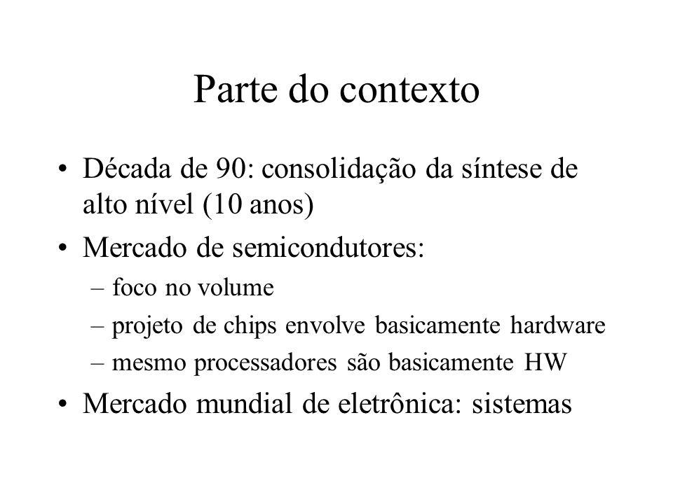HW-SW codesign ou a solução errada para o problema certo CMP502 2002/II