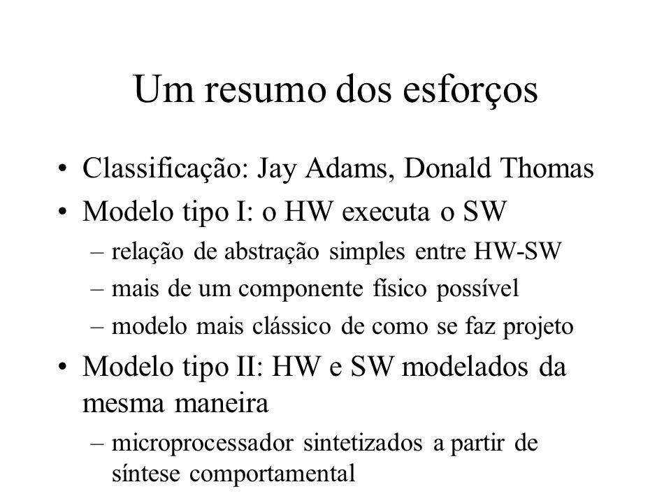O problema Projeto de HW feito com conjunto de ferramentas diferentes que o de SW conceitos como paralelismo são diferentes em cada domínio maioria dos sisteemas digitais contém ambos, mas há uma serialização de tarefas