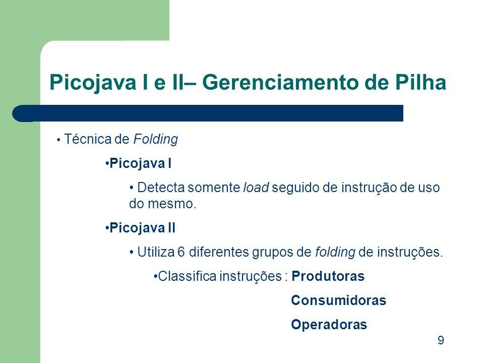 Picojava I e II– Gerenciamento de Pilha Técnica de Folding Picojava I Detecta somente load seguido de instrução de uso do mesmo. Picojava II Utiliza 6