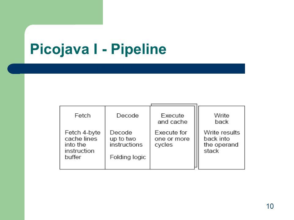 Picojava I - Pipeline -Fila de 12 Bytes 10