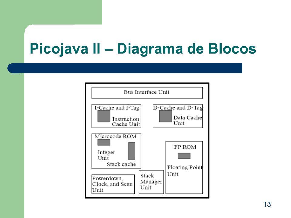 Picojava II – Diagrama de Blocos 13