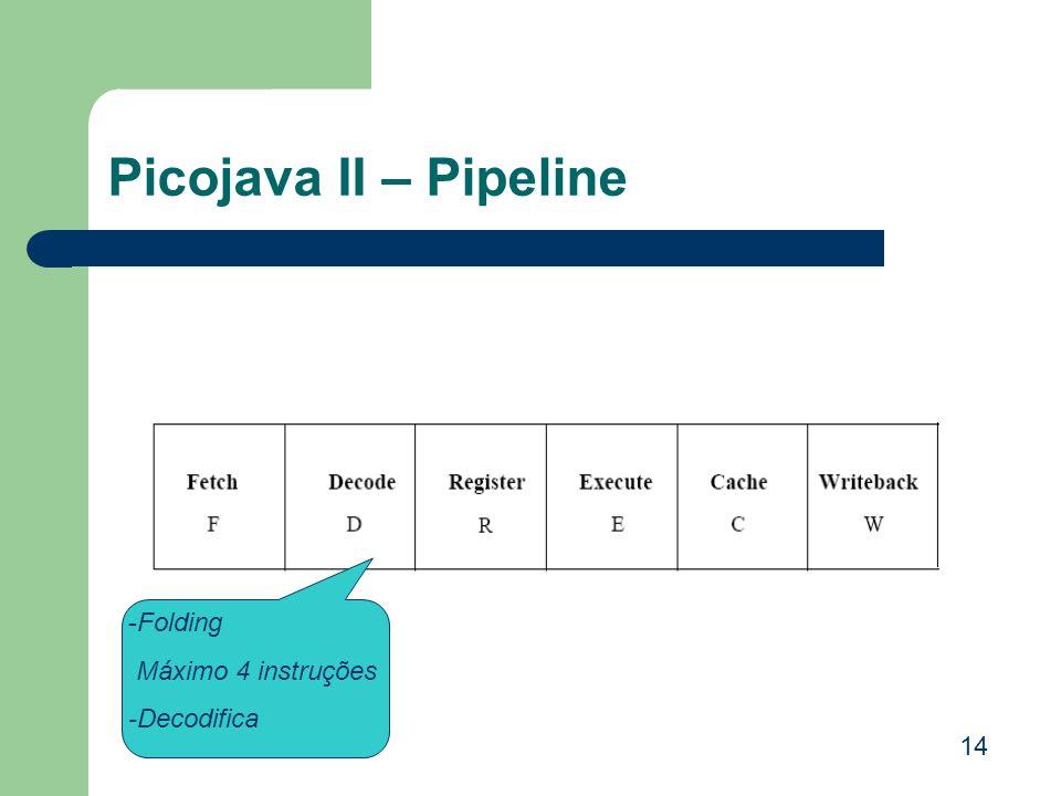 Picojava II – Pipeline -Folding Máximo 4 instruções -Decodifica 14