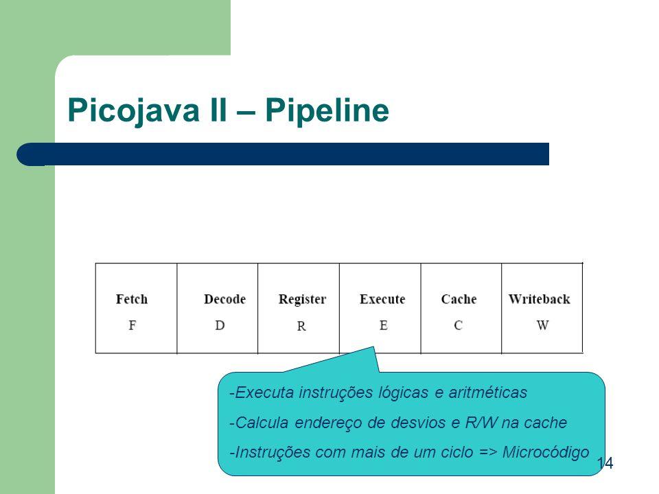 Picojava II – Pipeline -Executa instruções lógicas e aritméticas -Calcula endereço de desvios e R/W na cache -Instruções com mais de um ciclo => Micro