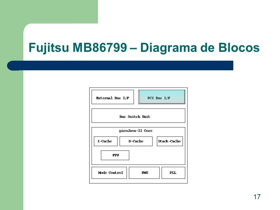 Fujitsu MB86799 – Diagrama de Blocos 17
