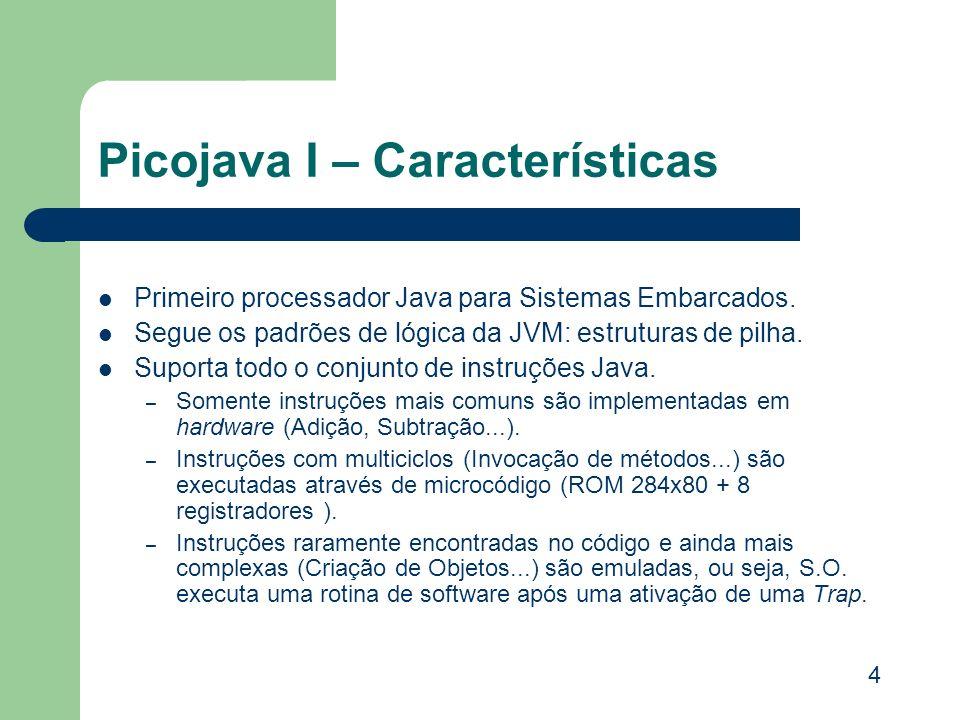 Picojava I – Características Primeiro processador Java para Sistemas Embarcados. Segue os padrões de lógica da JVM: estruturas de pilha. Suporta todo