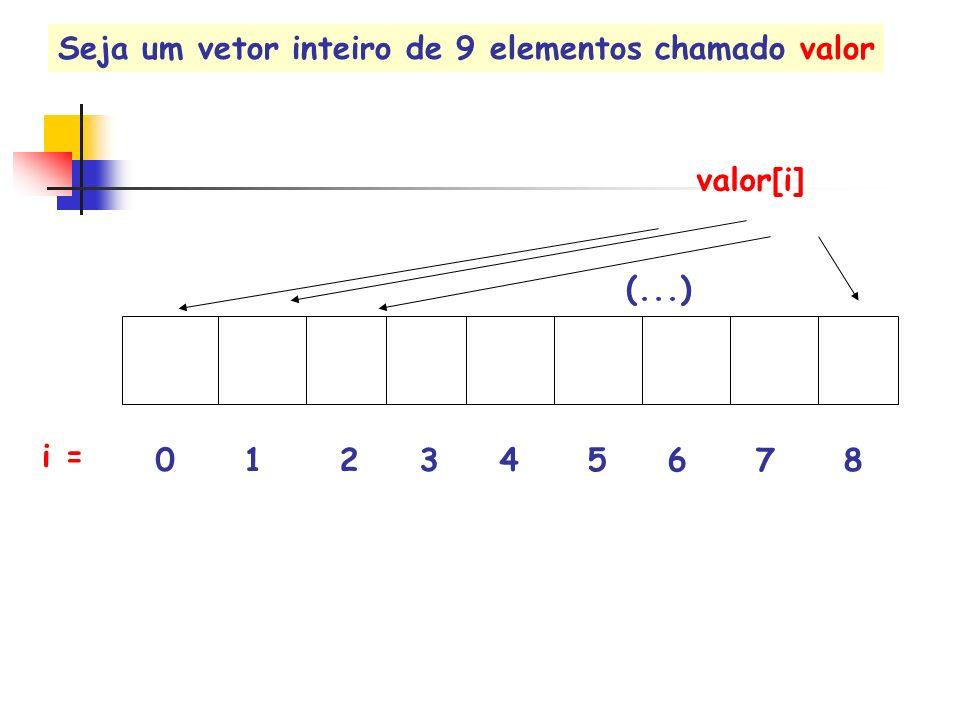 valor[i] 012345678 i =i = (...) Seja um vetor inteiro de 9 elementos chamado valor