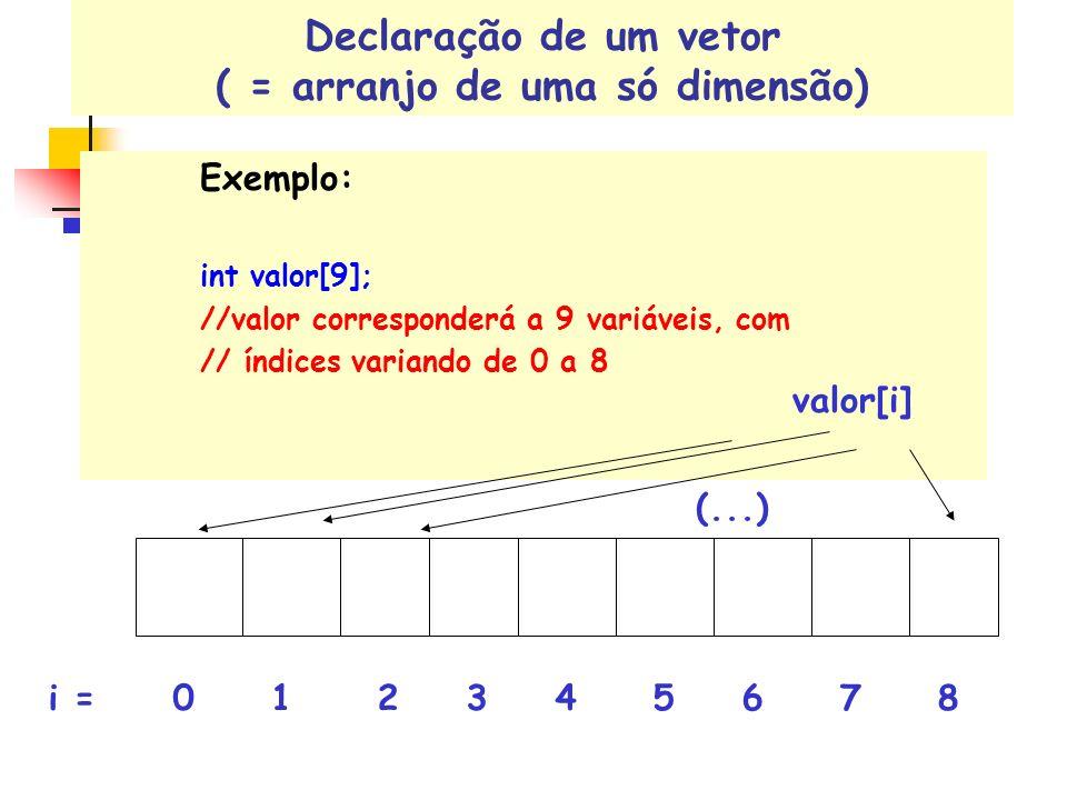 Declaração de um vetor ( = arranjo de uma só dimensão) Exemplo: int valor[9]; //valor corresponderá a 9 variáveis, com // índices variando de 0 a 8 va