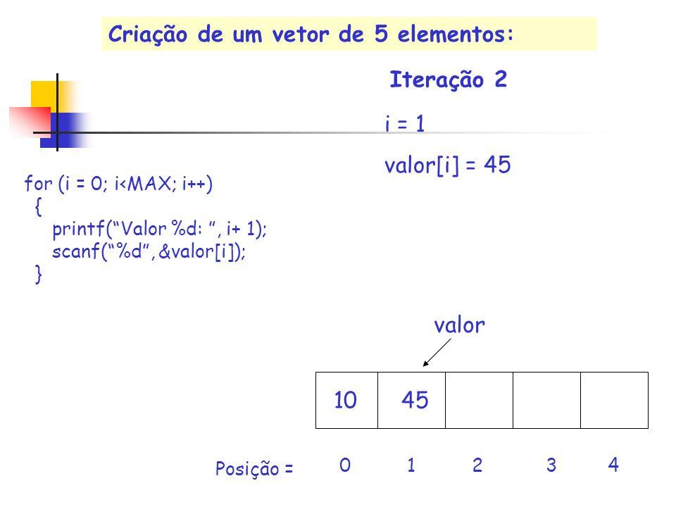 valor i = 1 valor[i] = 45 1045 0 1 2 3 4 Iteração 2 Posição = for (i = 0; i<MAX; i++) { printf(Valor %d:, i+ 1); scanf(%d, &valor[i]); } Criação de um