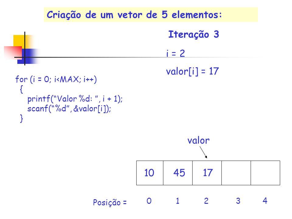 17 valor i = 2 valor[i] = 17 1045 0 1 2 3 4 Iteração 3 Posição = for (i = 0; i<MAX; i++) { printf(Valor %d:, i + 1); scanf(%d, &valor[i]); } Criação d