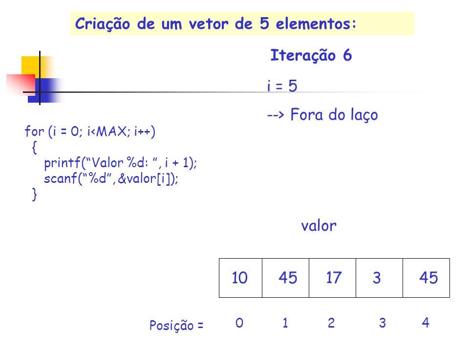 17 valor i = 5 --> Fora do laço 10453 0 1 2 3 4 Iteração 6 Posição = for (i = 0; i<MAX; i++) { printf(Valor %d:, i + 1); scanf(%d, &valor[i]); } Criaç