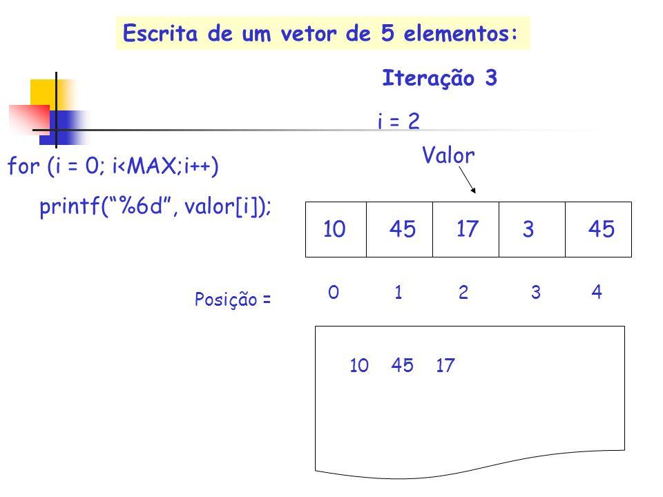 17 Valor i = 2 10453 0 1 2 3 4 for (i = 0; i<MAX;i++) printf(%6d, valor[i]); 10 45 17 Iteração 3 Posição = Escrita de um vetor de 5 elementos: