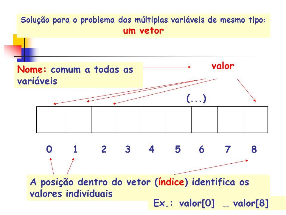 valor 012345678 (...) Solução para o problema das múltiplas variáveis de mesmo tipo : um vetor Nome: comum a todas as variáveis A posição dentro do ve