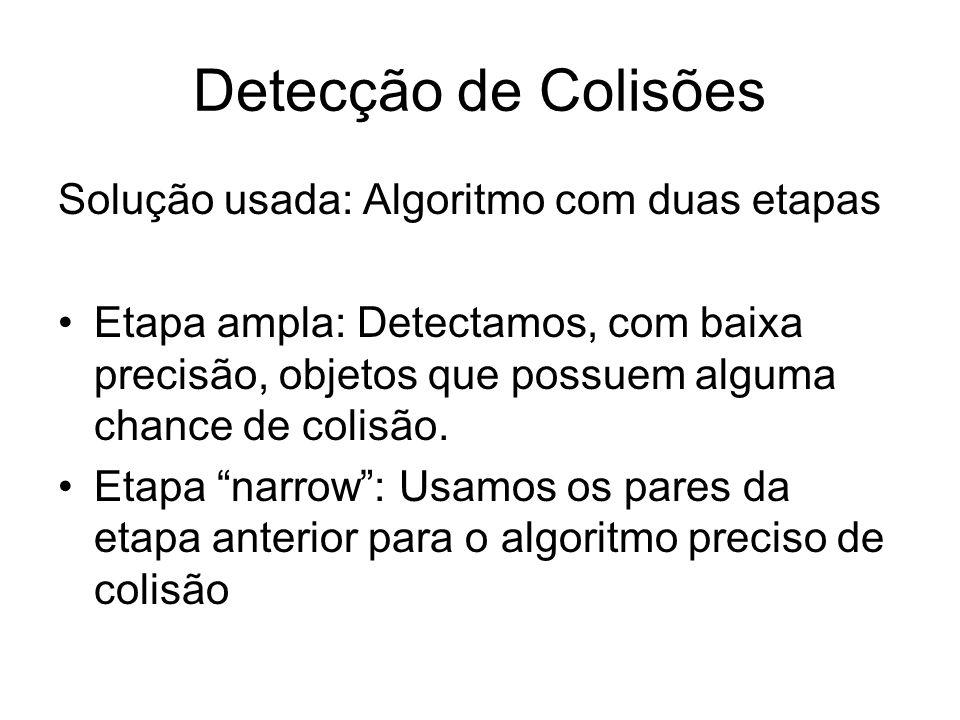 Detecção de Colisões Solução usada: Algoritmo com duas etapas Etapa ampla: Detectamos, com baixa precisão, objetos que possuem alguma chance de colisã