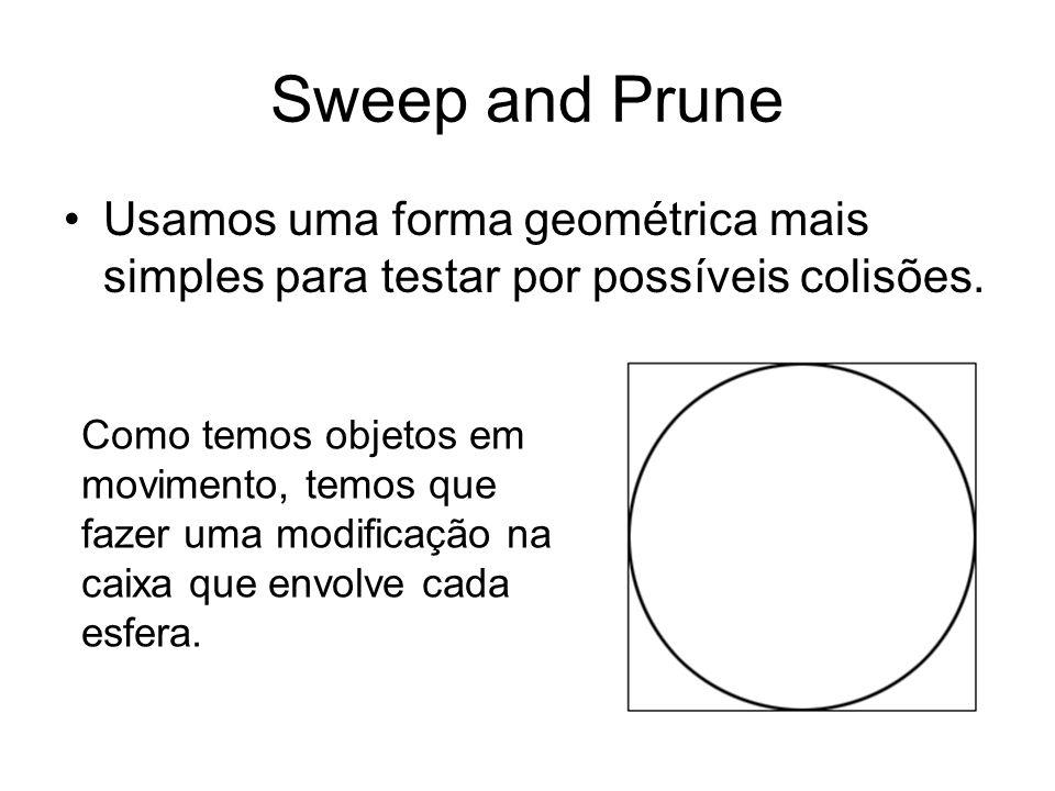 Sweep and Prune Usamos uma forma geométrica mais simples para testar por possíveis colisões. Como temos objetos em movimento, temos que fazer uma modi