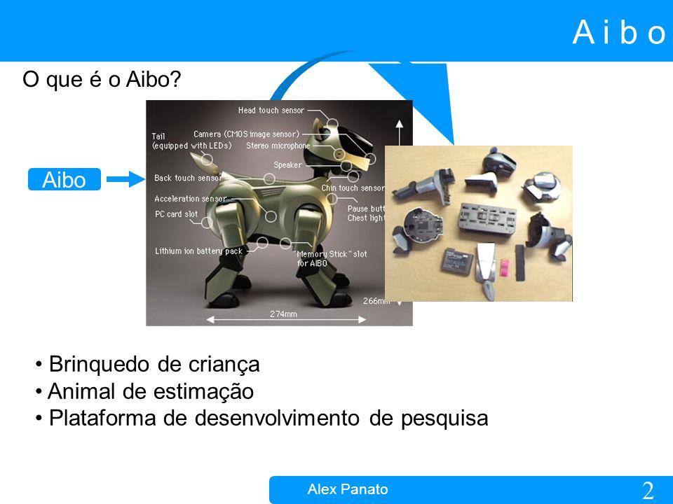 13 A i b o Alex Panato OPEN-R Padrão aberto da Sony para desenvolvimento de aplicativos; Parecido com C.