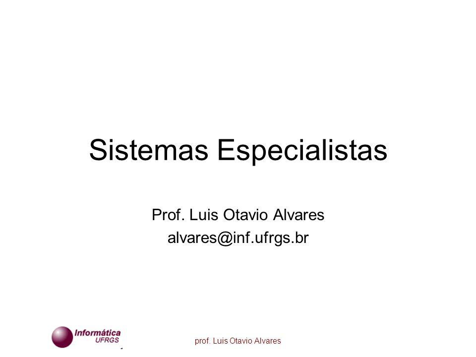 prof. Luis Otavio Alvares Sistemas Especialistas Prof. Luis Otavio Alvares alvares@inf.ufrgs.br