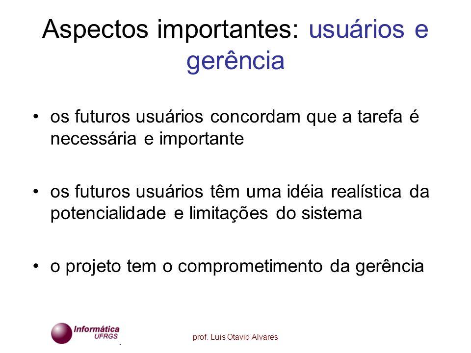 prof. Luis Otavio Alvares Aspectos importantes: usuários e gerência os futuros usuários concordam que a tarefa é necessária e importante os futuros us