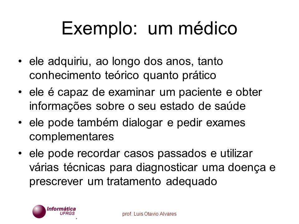 prof. Luis Otavio Alvares Exemplo: um médico ele adquiriu, ao longo dos anos, tanto conhecimento teórico quanto prático ele é capaz de examinar um pac