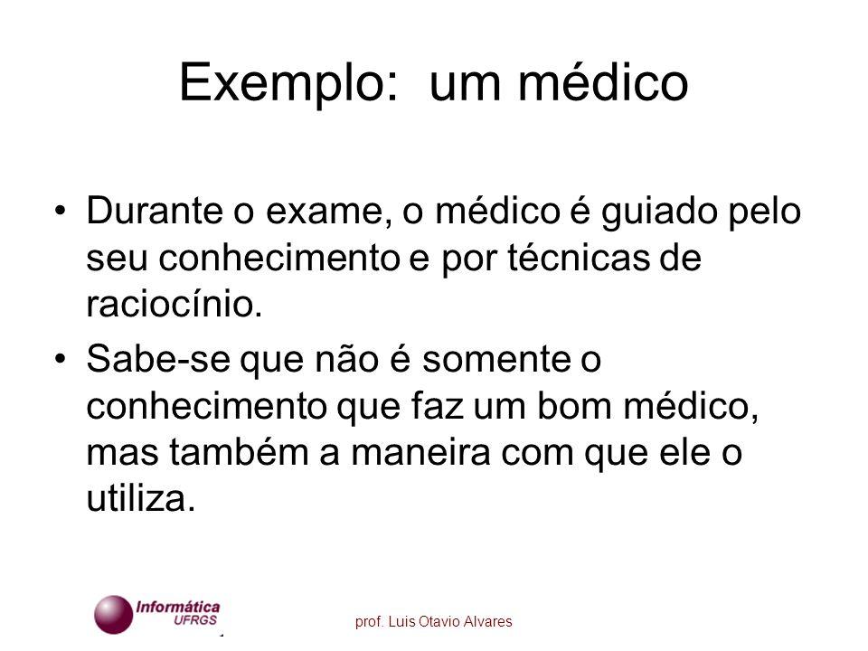 prof. Luis Otavio Alvares Exemplo: um médico Durante o exame, o médico é guiado pelo seu conhecimento e por técnicas de raciocínio. Sabe-se que não é