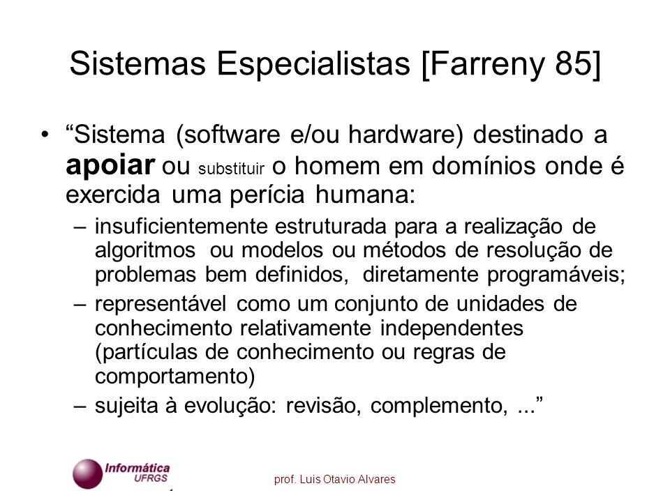 prof. Luis Otavio Alvares Sistemas Especialistas [Farreny 85] Sistema (software e/ou hardware) destinado a apoiar ou substituir o homem em domínios on