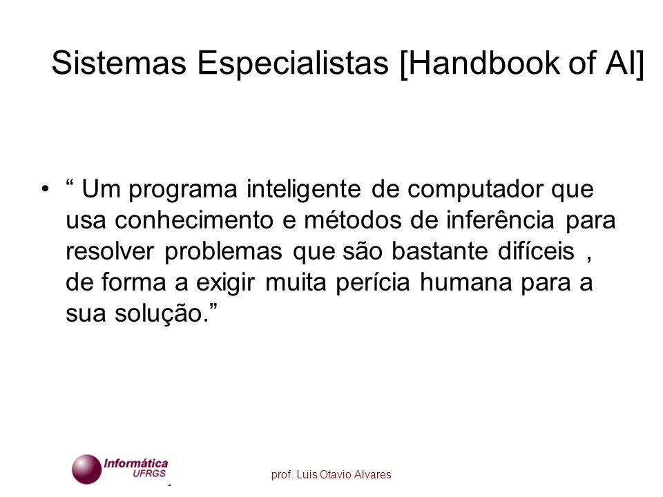 prof. Luis Otavio Alvares Sistemas Especialistas [Handbook of AI] Um programa inteligente de computador que usa conhecimento e métodos de inferência p