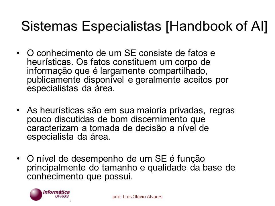 prof. Luis Otavio Alvares Sistemas Especialistas [Handbook of AI] O conhecimento de um SE consiste de fatos e heurísticas. Os fatos constituem um corp