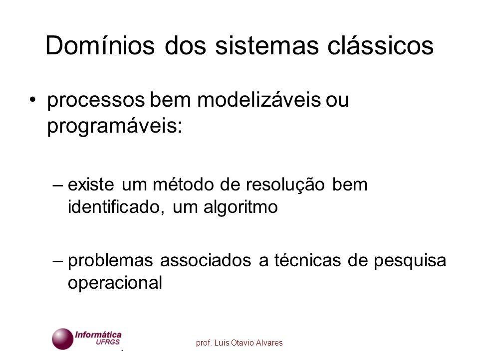 prof. Luis Otavio Alvares Domínios dos sistemas clássicos processos bem modelizáveis ou programáveis: –existe um método de resolução bem identificado,