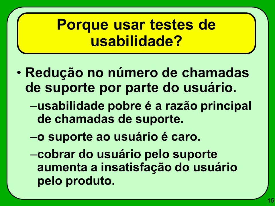15 Porque usar testes de usabilidade? Redução no número de chamadas de suporte por parte do usuário. –usabilidade pobre é a razão principal de chamada